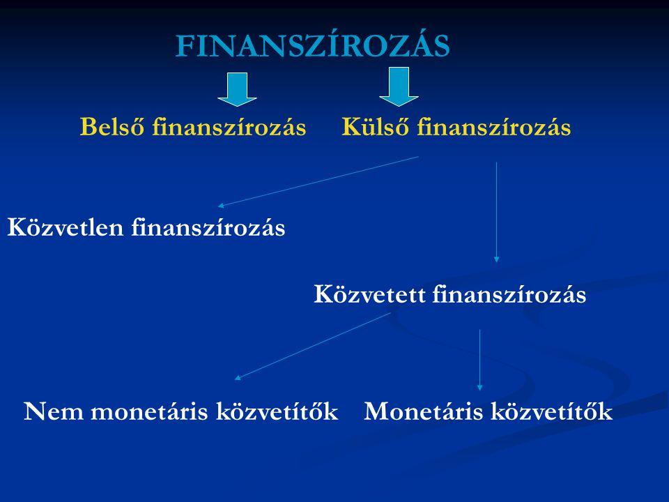 Pénzügyi források: belső finanszírozás  Tulajdonosok:- Jegyzett tőke biztosítása és növelése  - Tőketartalék nyújtása és emelése  - Adózott eredményből újra befektetés  Különféle(rendkívüli) bevételek: - Amortizáció  Eszközstruktúra: - Felesleges eszközök hasznosítása