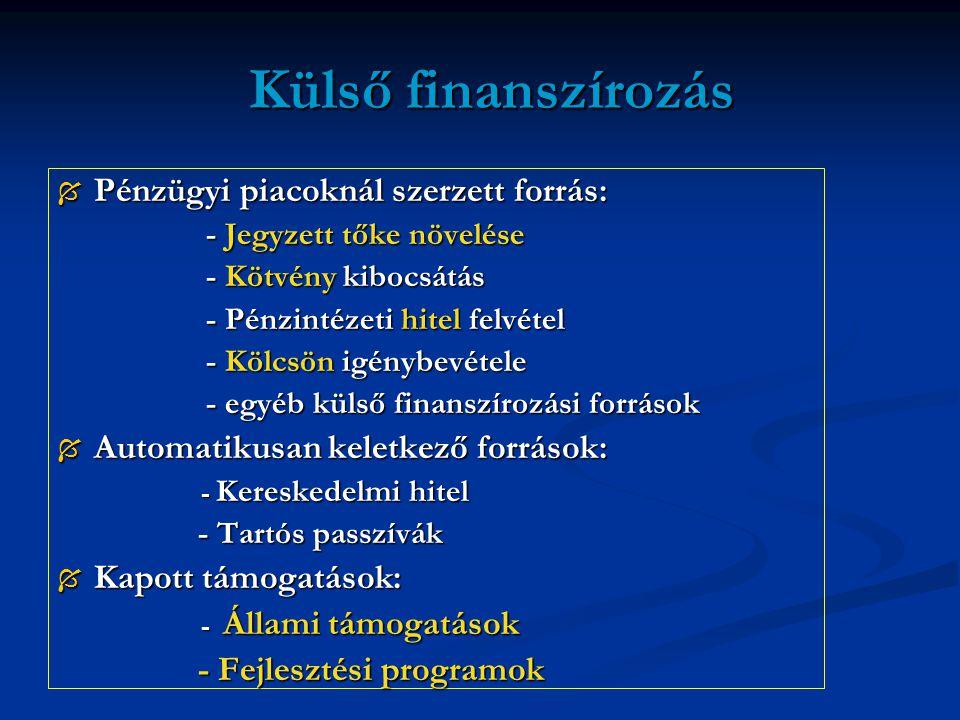 Fejlesztési Támogatások,Hitelek  Európa hitel  Midihitel program  Széchenyi kártyaprogram  Nemzeti fejlesztési terv