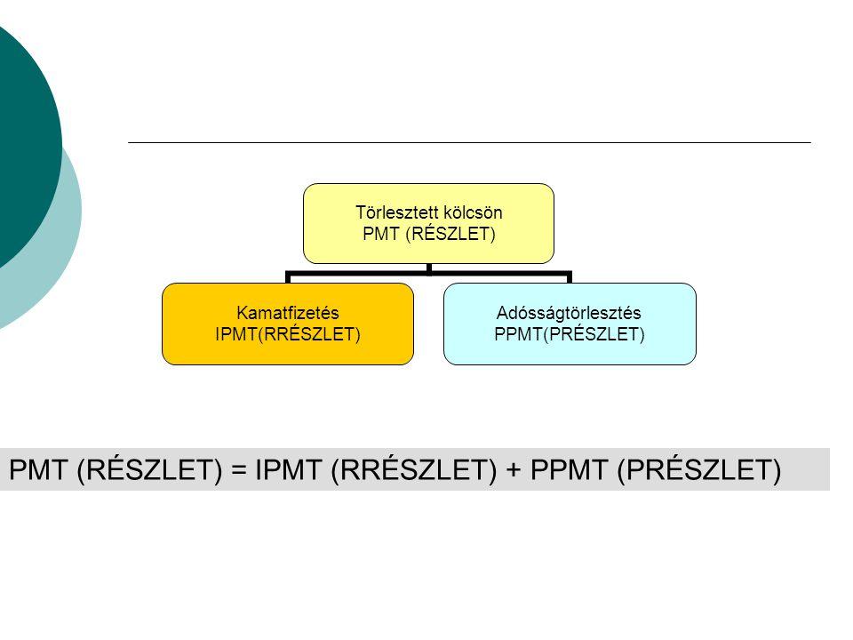 Törlesztett kölcsön PMT (RÉSZLET) Kamatfizetés IPMT(RRÉSZLET) Adósságtörlesztés PPMT(PRÉSZLET) PMT (RÉSZLET) = IPMT (RRÉSZLET) + PPMT (PRÉSZLET)
