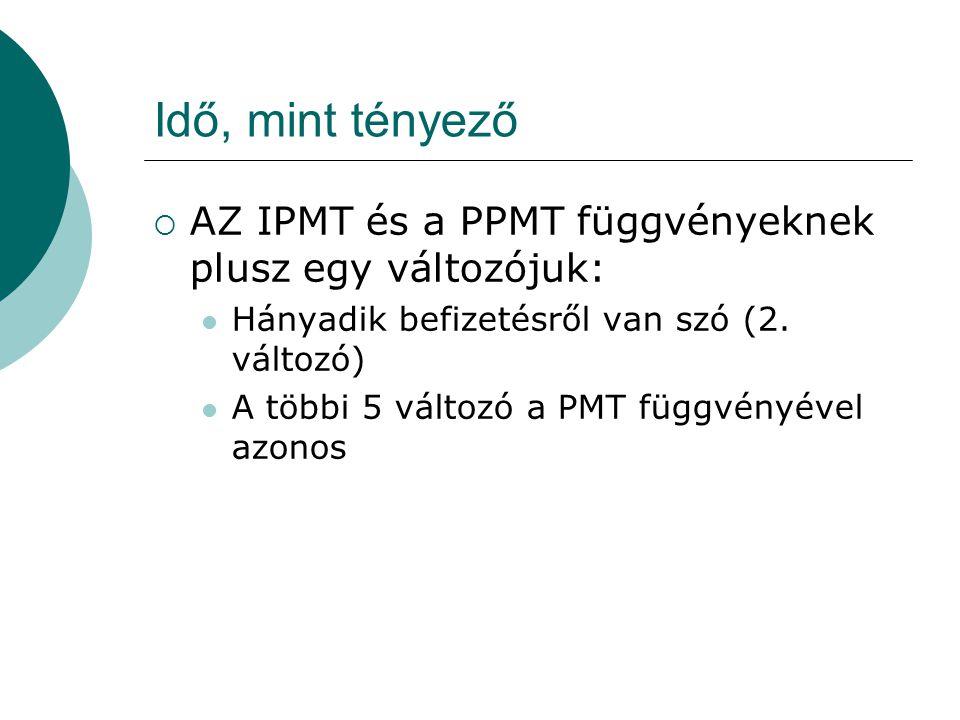Idő, mint tényező  AZ IPMT és a PPMT függvényeknek plusz egy változójuk:  Hányadik befizetésről van szó (2.