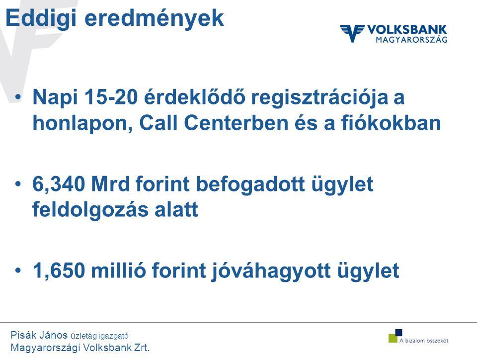 Pisák János üzletág igazgató Magyarországi Volksbank Zrt. Eddigi eredmények •Napi 15-20 érdeklődő regisztrációja a honlapon, Call Centerben és a fióko