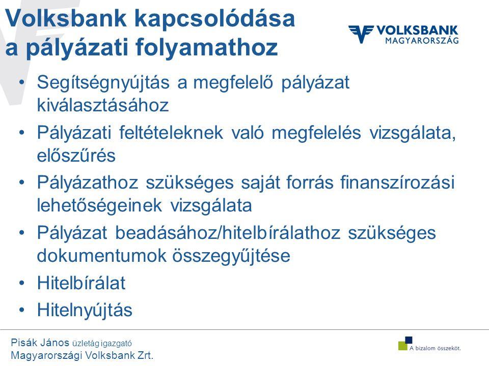 Pisák János üzletág igazgató Magyarországi Volksbank Zrt. Volksbank kapcsolódása a pályázati folyamathoz •Segítségnyújtás a megfelelő pályázat kiválas