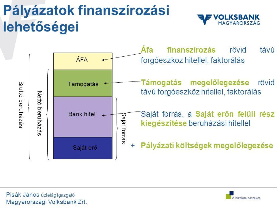 Pisák János üzletág igazgató Magyarországi Volksbank Zrt. Pályázatok finanszírozási lehetőségei Áfa finanszírozás rövid távú forgóeszköz hitellel, fak