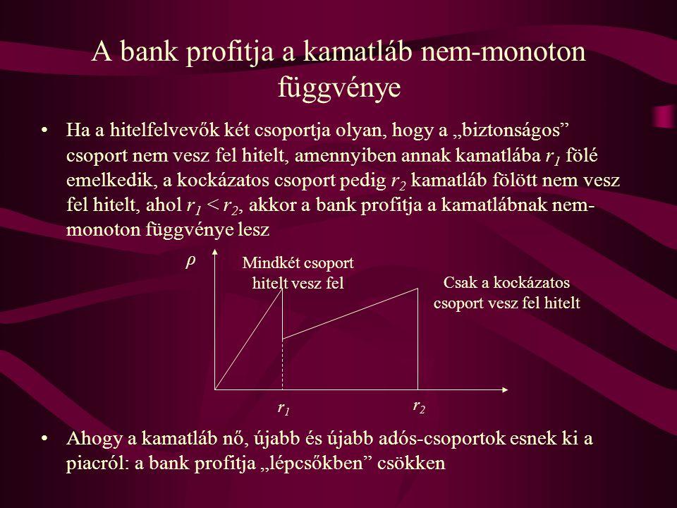 """A bank profitja a kamatláb nem-monoton függvénye •Ha a hitelfelvevők két csoportja olyan, hogy a """"biztonságos"""" csoport nem vesz fel hitelt, amennyiben"""