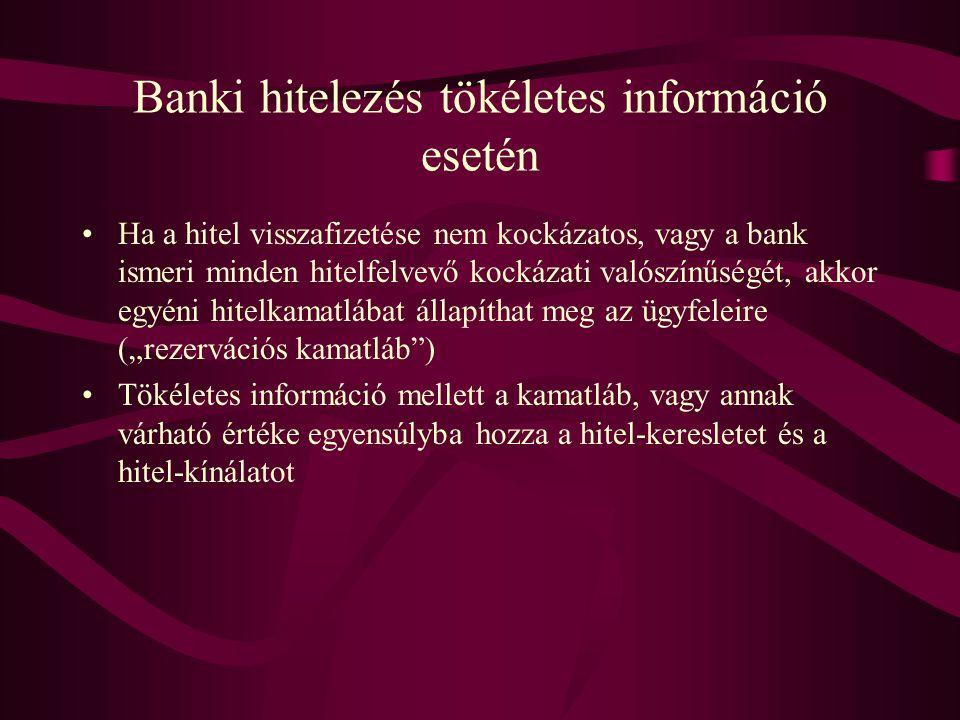 A profitfüggvény és a hitel-adagolás •A nem-monoton banki profit-függvény következménye, hogy minden olyan esetben, amikor a banki profit- függvénynek belső maximuma van, a monopolisztikus verseny-piaci egyensúly hitel-adagolás mellett jön létre –a piacon egyensúly van abban az értelemben, hogy bár a hitel- kereslet meghaladja a hitel-kínálatot, ha egy bank növelné a kamatlábat, ezzel csökkentené várható profitját •Következmény: ahogyan a hitelkínálat nő, a hitel túlkereslete csökken ugyan, a hitel-kamatláb azonban változatlan marad mindaddig, amíg van hitel-adagolás