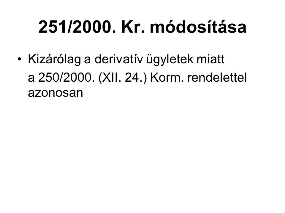 251/2000. Kr. módosítása •Kizárólag a derivatív ügyletek miatt a 250/2000. (XII. 24.) Korm. rendelettel azonosan