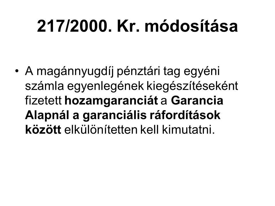 217/2000. Kr. módosítása •A magánnyugdíj pénztári tag egyéni számla egyenlegének kiegészítéseként fizetett hozamgaranciát a Garancia Alapnál a garanci