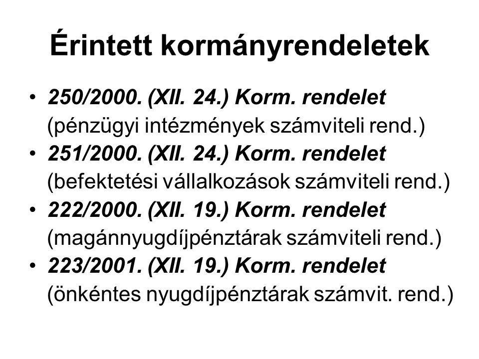 Érintett kormányrendeletek •250/2000. (XII. 24.) Korm. rendelet (pénzügyi intézmények számviteli rend.) •251/2000. (XII. 24.) Korm. rendelet (befektet