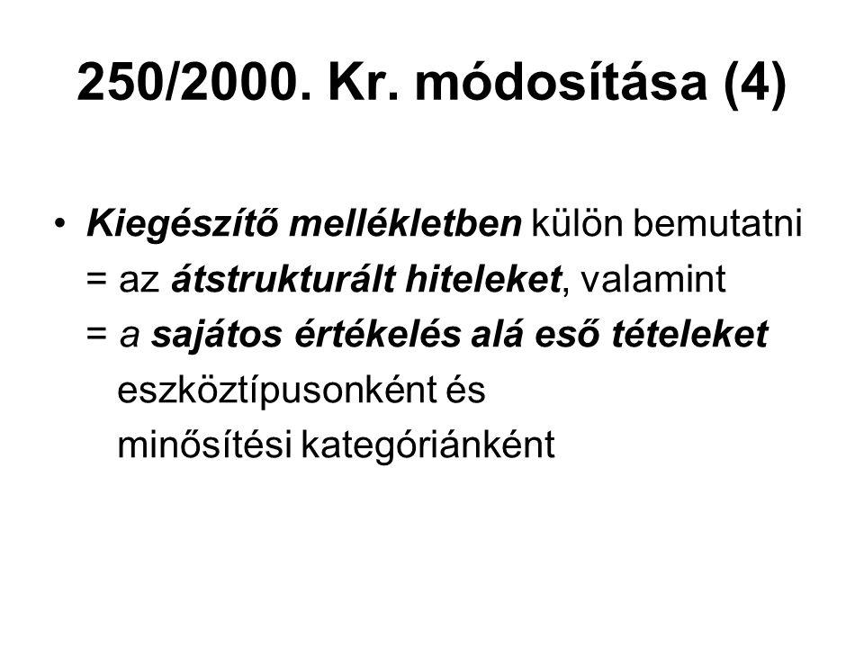 250/2000. Kr. módosítása (4) •Kiegészítő mellékletben külön bemutatni = az átstrukturált hiteleket, valamint = a sajátos értékelés alá eső tételeket e