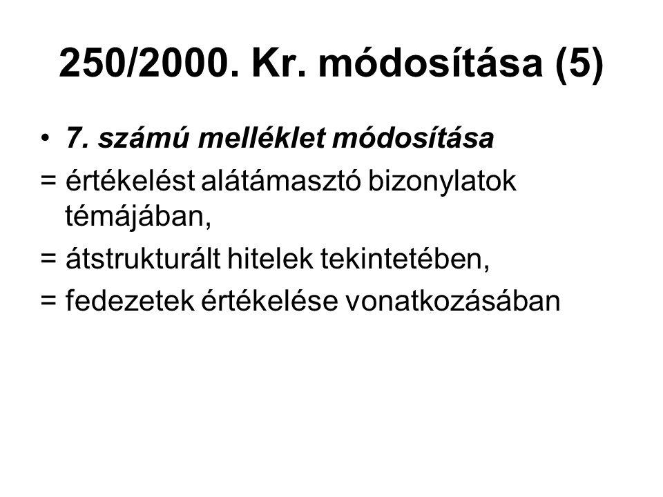 250/2000. Kr. módosítása (5) •7. számú melléklet módosítása = értékelést alátámasztó bizonylatok témájában, = átstrukturált hitelek tekintetében, = fe
