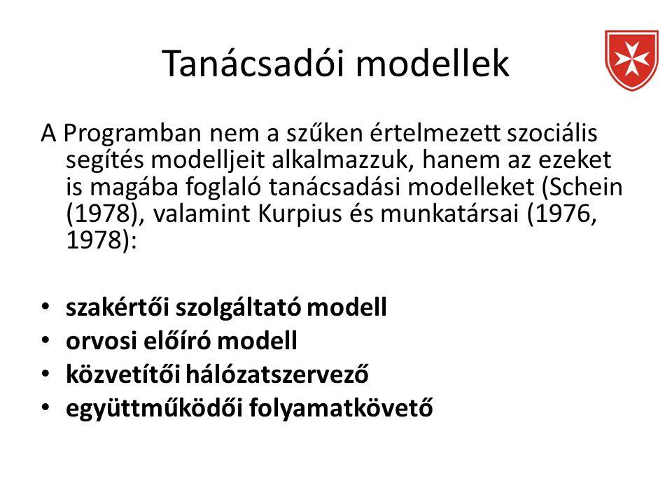 A Programban nem a szűken értelmezett szociális segítés modelljeit alkalmazzuk, hanem az ezeket is magába foglaló tanácsadási modelleket (Schein (1978