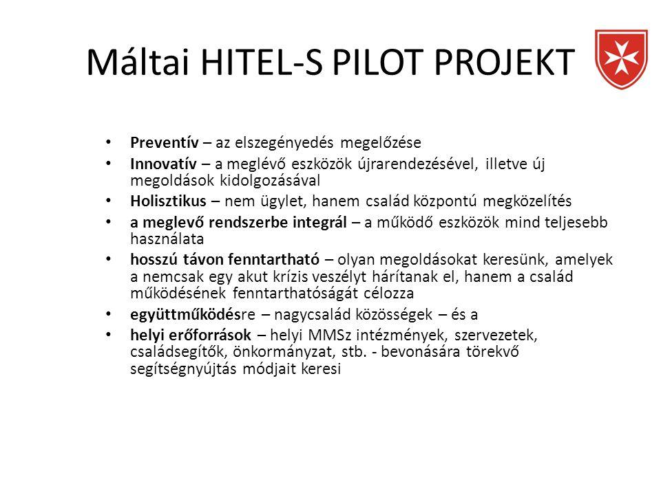 Máltai HITEL-S PILOT PROJEKT • Preventív – az elszegényedés megelőzése • Innovatív – a meglévő eszközök újrarendezésével, illetve új megoldások kidolg