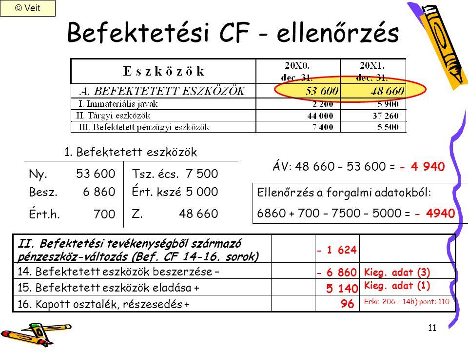 11 Befektetési CF - ellenőrzés 14. Befektetett eszközök beszerzése – 15. Befektetett eszközök eladása + 96 16. Kapott osztalék, részesedés + II. Befek