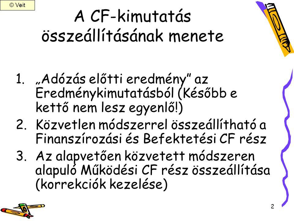"""2 A CF-kimutatás összeállításának menete 1.""""Adózás előtti eredmény az Eredménykimutatásból (Később e kettő nem lesz egyenlő!) 2.Közvetlen módszerrel összeállítható a Finanszírozási és Befektetési CF rész 3.Az alapvetően közvetett módszeren alapuló Működési CF rész összeállítása (korrekciók kezelése) © Veit"""