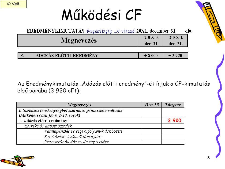 """3 Működési CF Az Eredménykimutatás """"Adózás előtti eredmény""""-ét írjuk a CF-kimutatás első sorába (3 920 eFt): 3 920 © Veit"""