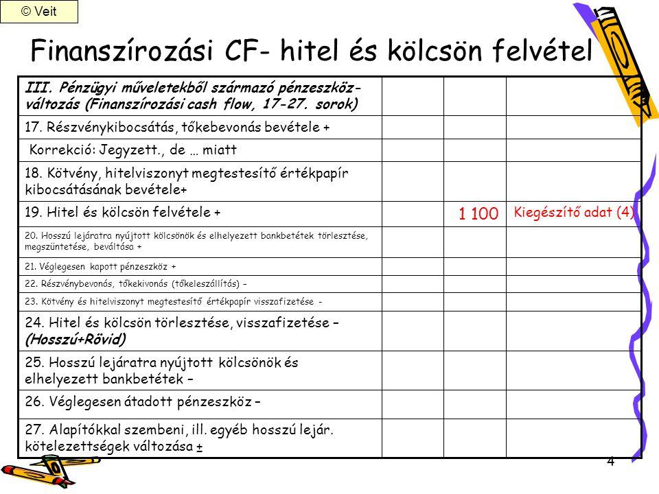 4 Finanszírozási CF- hitel és kölcsön felvétel 26. Véglegesen átadott pénzeszköz – 22. Részvénybevonás, tőkekivonás (tőkeleszállítás) – 23. Kötvény és