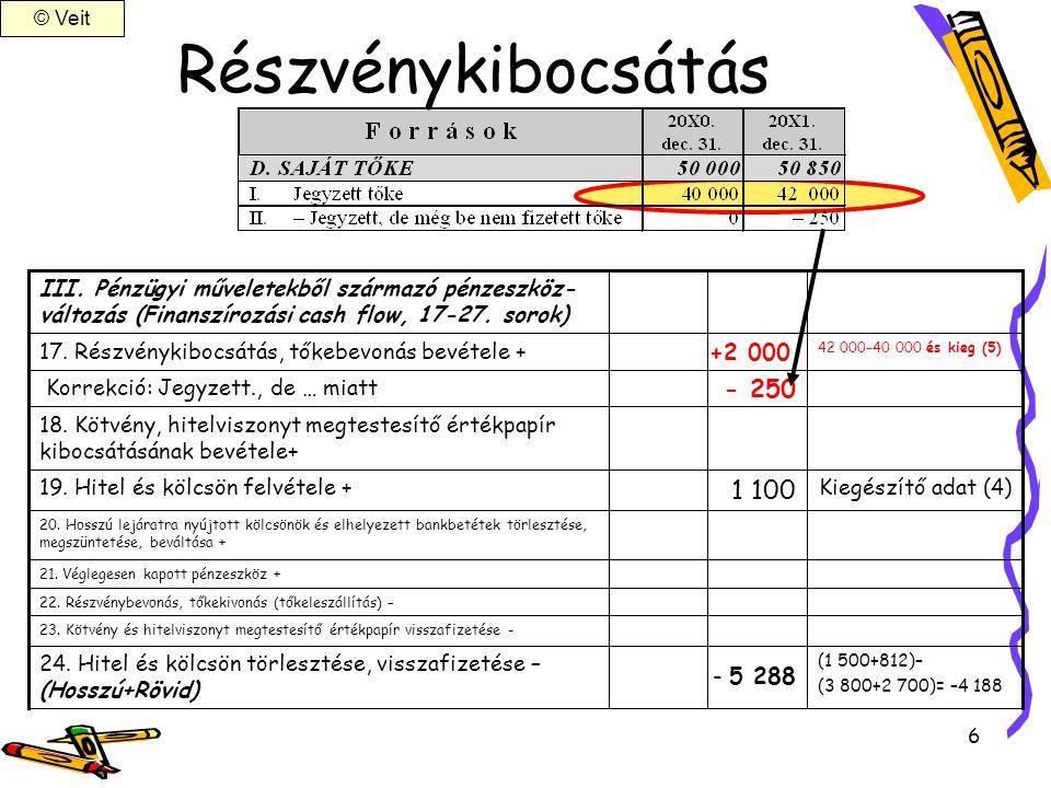 6 Részvénykibocsátás 22. Részvénybevonás, tőkekivonás (tőkeleszállítás) – 23. Kötvény és hitelviszonyt megtestesítő értékpapír visszafizetése - 24. Hi