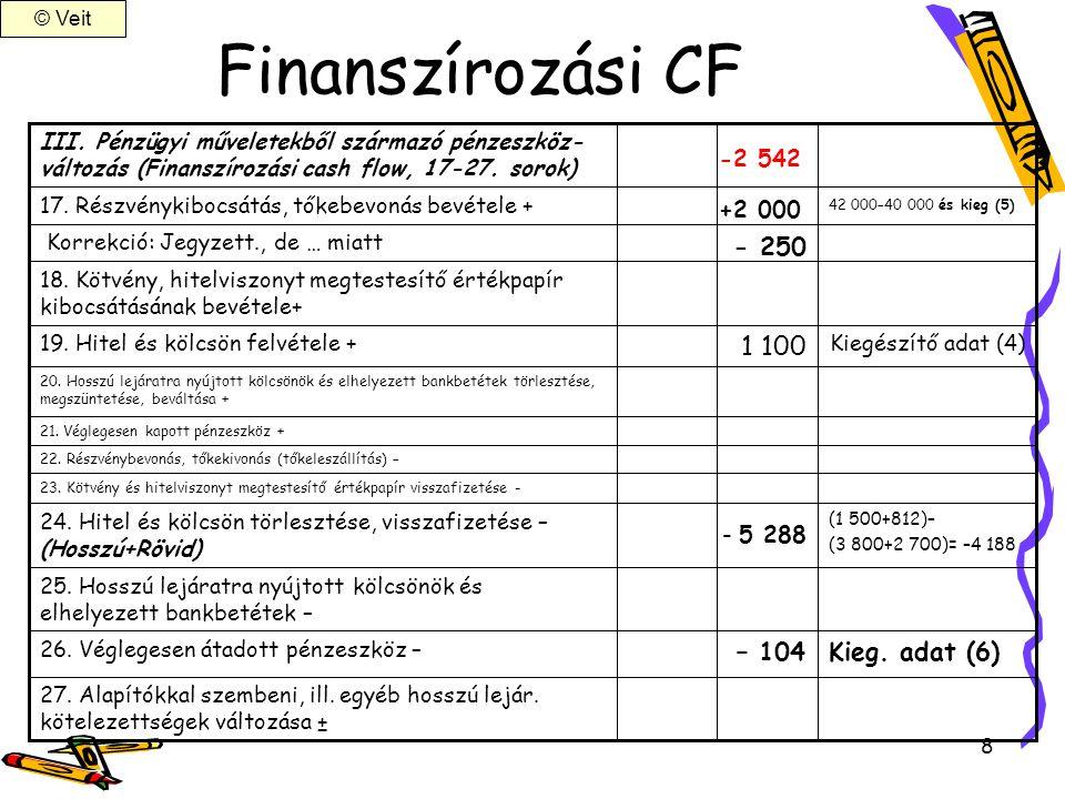 8 Finanszírozási CF 26. Véglegesen átadott pénzeszköz – 22. Részvénybevonás, tőkekivonás (tőkeleszállítás) – 23. Kötvény és hitelviszonyt megtestesítő