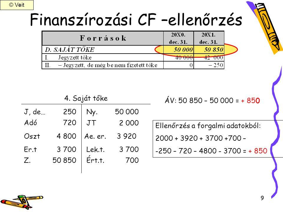 9 Finanszírozási CF –ellenőrzés © Veit 4. Saját tőke J, de…250Ny.50 000 Ae. er.3 920 JT2 000 Adó720 Oszt4 800 Ért.t.700 Er.t3 700 Z.50 850 Lek.t.3 700