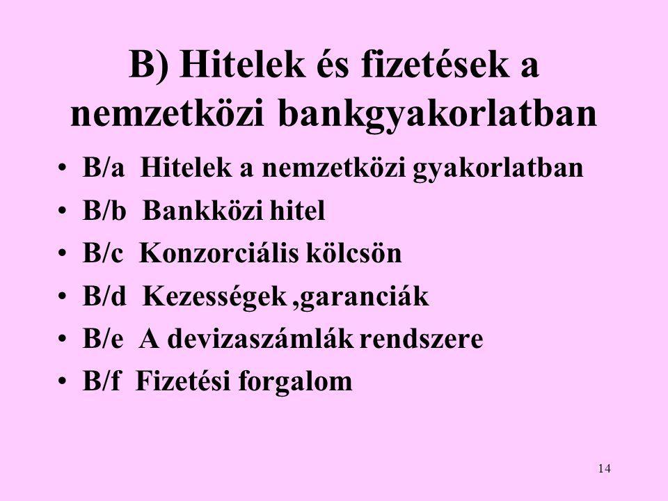 14 B) Hitelek és fizetések a nemzetközi bankgyakorlatban •B/a Hitelek a nemzetközi gyakorlatban •B/b Bankközi hitel •B/c Konzorciális kölcsön •B/d Kezességek,garanciák •B/e A devizaszámlák rendszere •B/f Fizetési forgalom