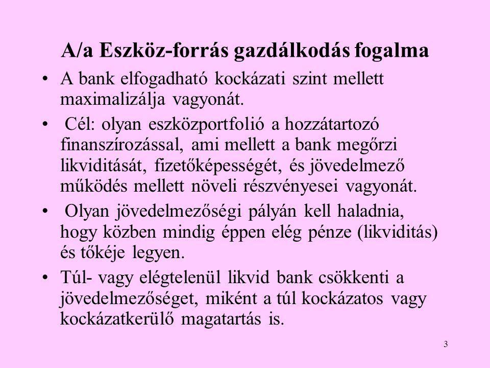 3 A/a Eszköz-forrás gazdálkodás fogalma •A bank elfogadható kockázati szint mellett maximalizálja vagyonát.