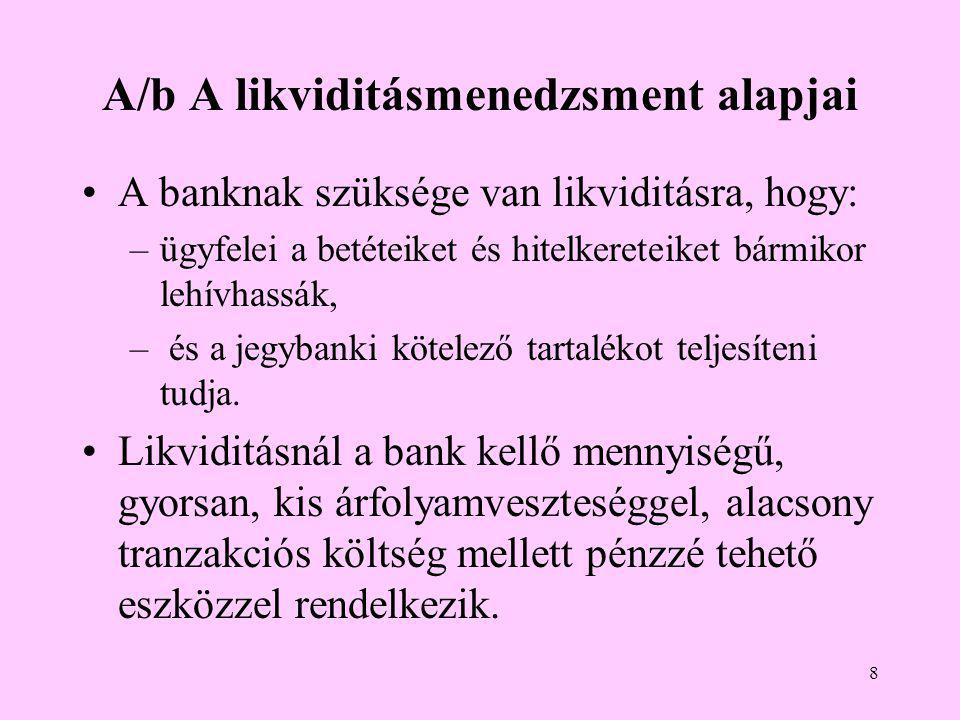8 A/b A likviditásmenedzsment alapjai •A banknak szüksége van likviditásra, hogy: –ügyfelei a betéteiket és hitelkereteiket bármikor lehívhassák, – és a jegybanki kötelező tartalékot teljesíteni tudja.