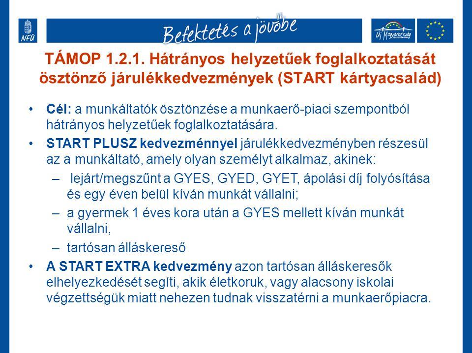 TÁMOP 1.2.1. Hátrányos helyzetűek foglalkoztatását ösztönző járulékkedvezmények (START kártyacsalád) •Cél: a munkáltatók ösztönzése a munkaerő-piaci s
