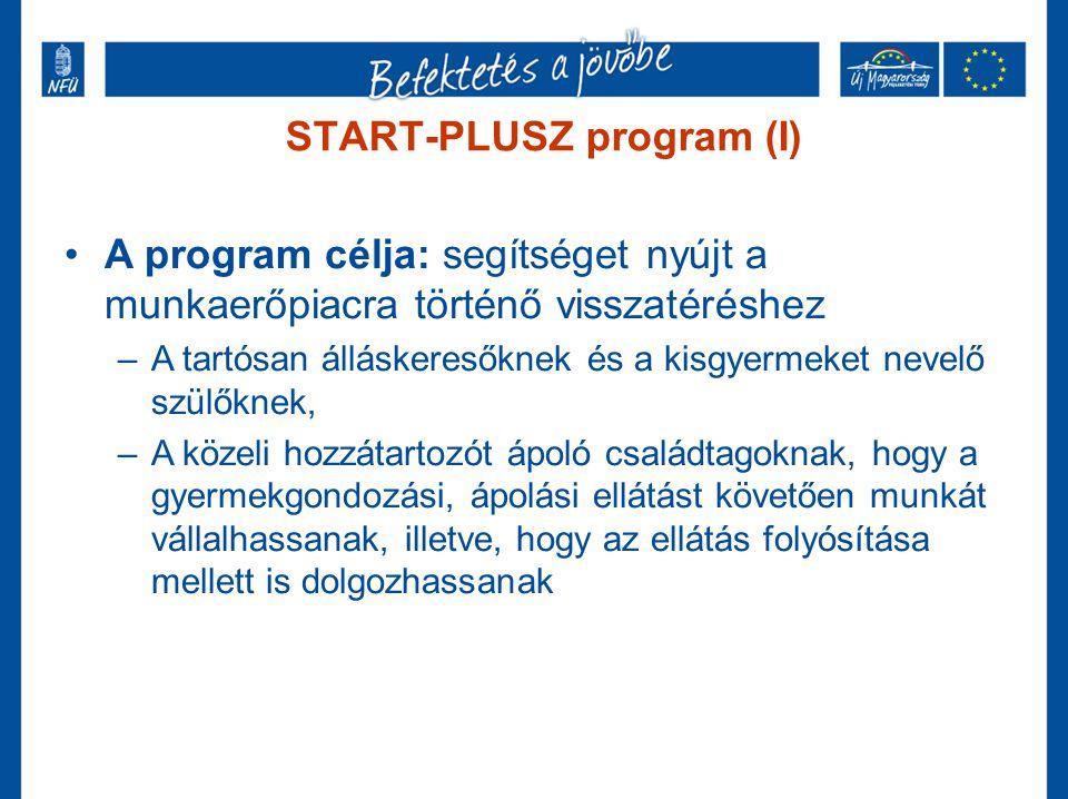 START-PLUSZ program (I) •A program célja: segítséget nyújt a munkaerőpiacra történő visszatéréshez –A tartósan álláskeresőknek és a kisgyermeket nevel