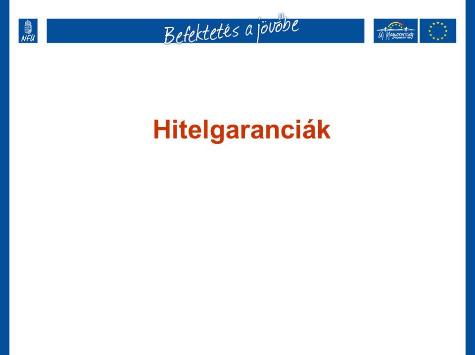 Új Magyarország Hitelgarancia •A program célcsoportja: mikro-, kis- és kisvállalkozások a részükre a kereskedelmi bankok által nyújtott hiteleinek garantálásával •A program célja: KKV-k által felvett beruházási, és forgóeszköz-finanszírozási hitelekre garanciavállalás •Felvehető hitel összege: max 100 M Ft-os hitelek 80%-át lehet garantálni •Futamidő: 10 év •Garancia-díj: a garanciavállalás mértékének 1%-a évente •Teljes keret: 28,2 Mrd Ft •Elérhető: A garanciaprogramban jelenleg a K&H Bank és Volksbank vesz részt, leszerződött továbbá a Raiffeisen és az Agria Takarékszövetkezet.