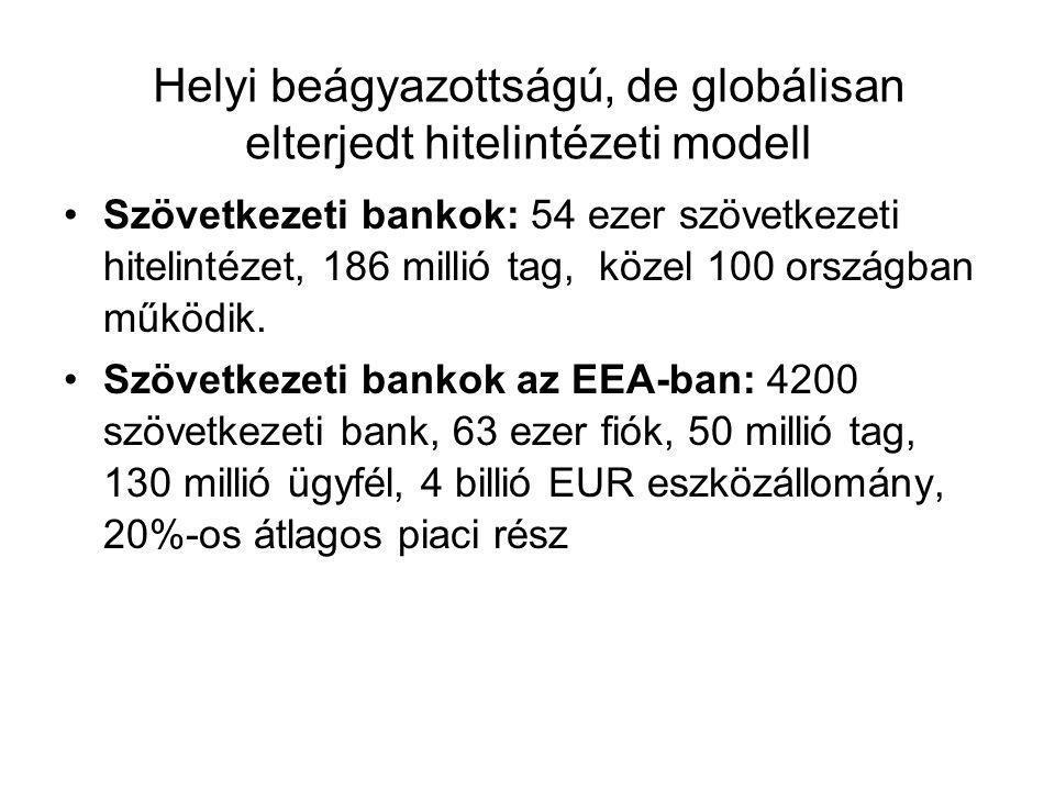 Helyi beágyazottságú, de globálisan elterjedt hitelintézeti modell •Szövetkezeti bankok: 54 ezer szövetkezeti hitelintézet, 186 millió tag, közel 100 országban működik.