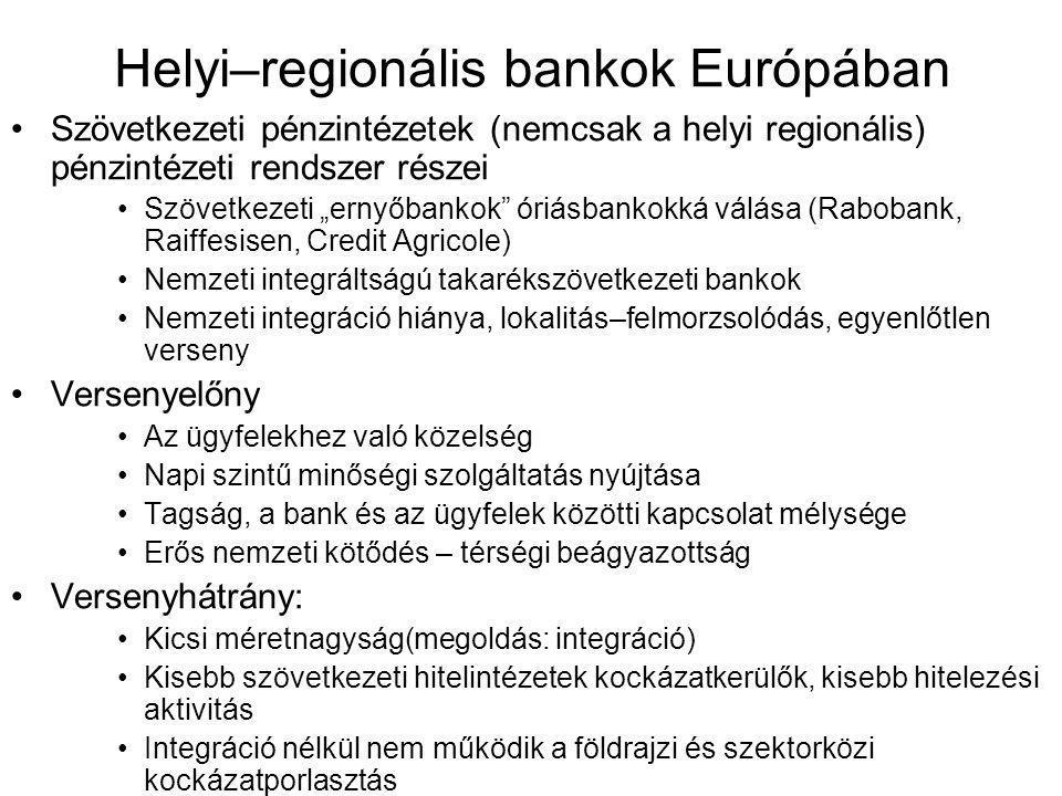 """Helyi–regionális bankok Európában •Szövetkezeti pénzintézetek (nemcsak a helyi regionális) pénzintézeti rendszer részei •Szövetkezeti """"ernyőbankok óriásbankokká válása (Rabobank, Raiffesisen, Credit Agricole) •Nemzeti integráltságú takarékszövetkezeti bankok •Nemzeti integráció hiánya, lokalitás–felmorzsolódás, egyenlőtlen verseny •Versenyelőny •Az ügyfelekhez való közelség •Napi szintű minőségi szolgáltatás nyújtása •Tagság, a bank és az ügyfelek közötti kapcsolat mélysége •Erős nemzeti kötődés – térségi beágyazottság •Versenyhátrány: •Kicsi méretnagyság(megoldás: integráció) •Kisebb szövetkezeti hitelintézetek kockázatkerülők, kisebb hitelezési aktivitás •Integráció nélkül nem működik a földrajzi és szektorközi kockázatporlasztás"""