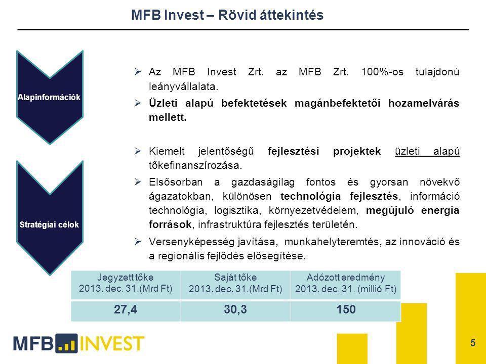 MFB Invest – Rövid áttekintés  Az MFB Invest Zrt. az MFB Zrt. 100%-os tulajdonú leányvállalata.  Üzleti alapú befektetések magánbefektetői hozamelvá