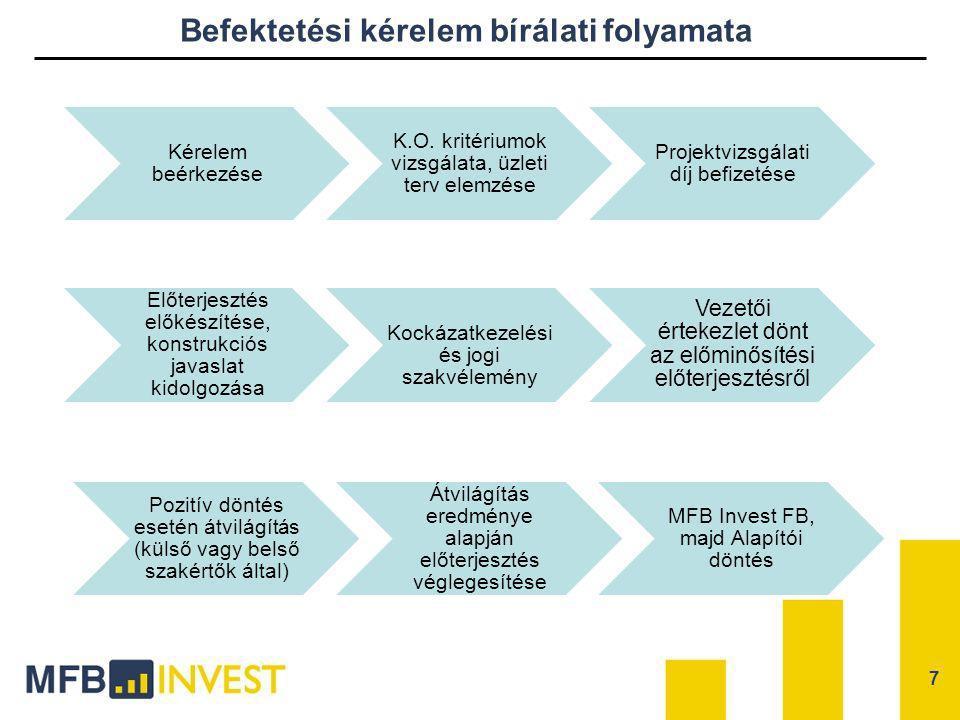 Befektetési kérelem bírálati folyamata 7 Kérelem beérkezése K.O. kritériumok vizsgálata, üzleti terv elemzése Projektvizsgálati díj befizetése Előterj