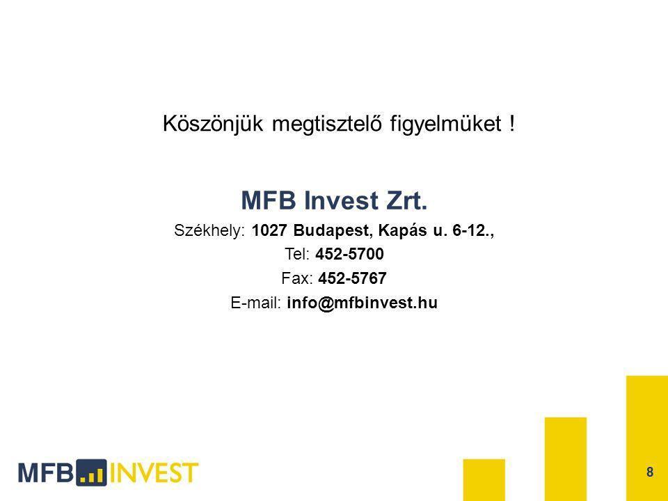 88 MFB Invest Zrt. Székhely: 1027 Budapest, Kapás u. 6-12., Tel: 452-5700 Fax: 452-5767 E-mail: info@mfbinvest.hu Köszönjük megtisztelő figyelmüket !