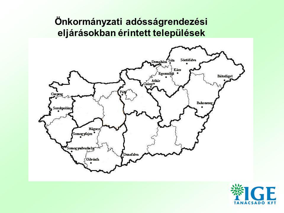 Önkormányzati adósságrendezési eljárásokban érintett települések
