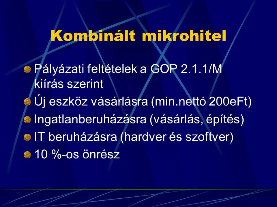Kombinált mikrohitel Pályázati feltételek a GOP 2.1.1/M kiírás szerint Új eszköz vásárlásra (min.nettó 200eFt) Ingatlanberuházásra (vásárlás, építés) IT beruházásra (hardver és szoftver) 10 %-os önrész