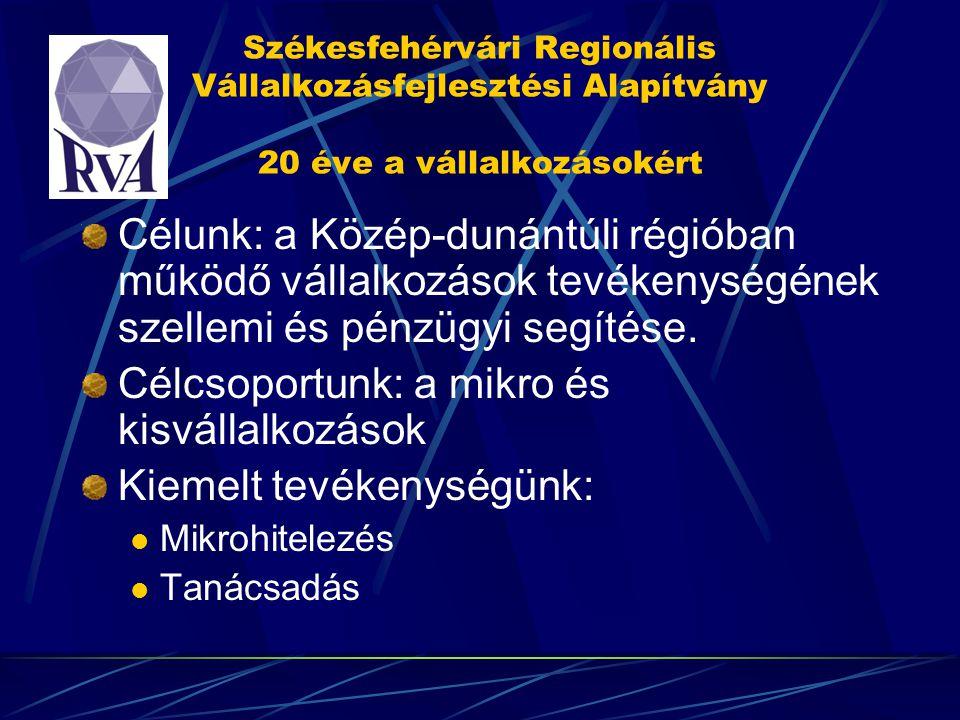 Székesfehérvári Regionális Vállalkozásfejlesztési Alapítvány 20 éve a vállalkozásokért Célunk: a Közép-dunántúli régióban működő vállalkozások tevékenységének szellemi és pénzügyi segítése.