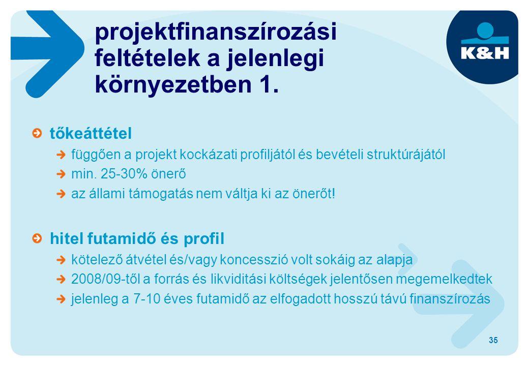 tőkeáttétel függően a projekt kockázati profiljától és bevételi struktúrájától min.