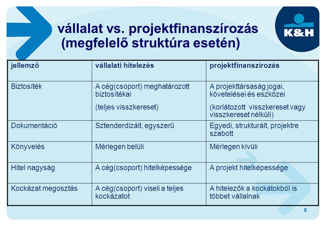 vállalat vs. projektfinanszírozás (megfelelő struktúra esetén) 8 jellemzővállalati hitelezésprojektfinanszírozás BiztosítékA cég(csoport) meghatározot