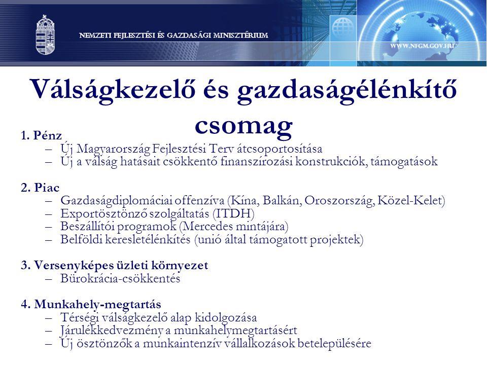 Válságkezelő és gazdaságélénkítő csomag 1. Pénz –Új Magyarország Fejlesztési Terv átcsoportosítása –Új a válság hatásait csökkentő finanszírozási kons