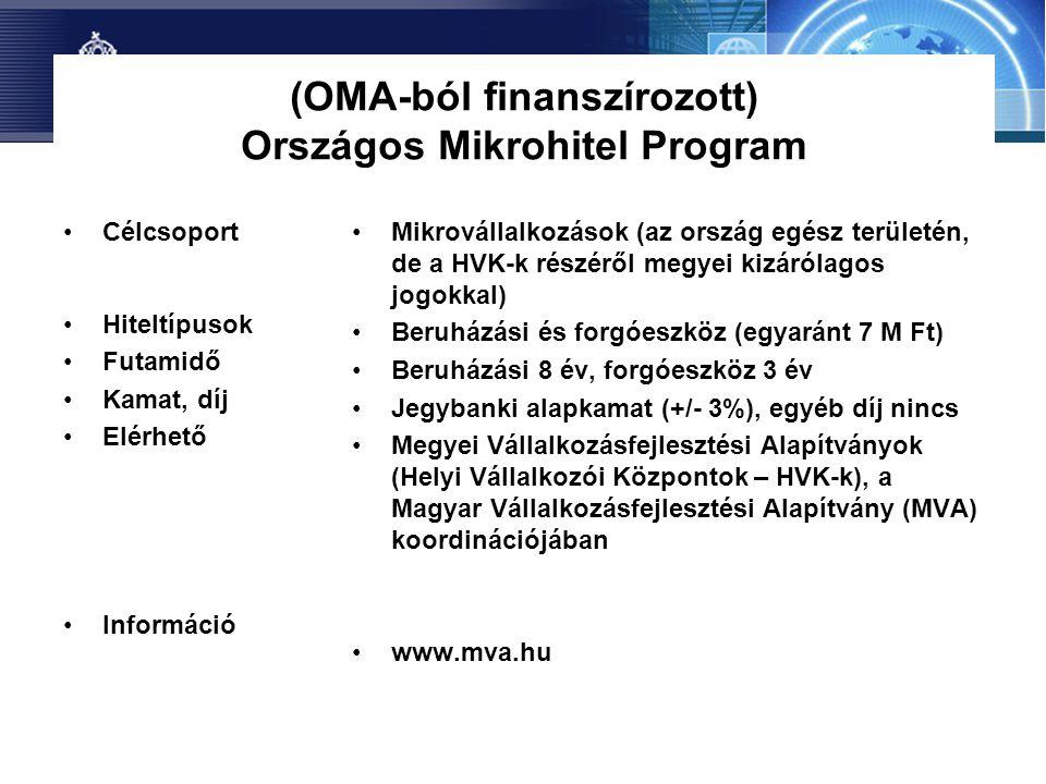 Új Magyarország Mikrohitel Program •Célcsoport •Hiteltípusok •Futamidő •Kamat, díj •Elérhető •Információ •Mikrovállalkozások (az ország egész területén, de a Közép-magyarországi Régió tekintetében elkülönített forráskeretből történik a finanszírozás) •Beruházási (10 M Ft) és forgóeszköz (6 M Ft) •Beruházási 10 év, forgóeszköz 1+1 év •A finanszírozó szervezet döntése szerint, egyéb díj max.