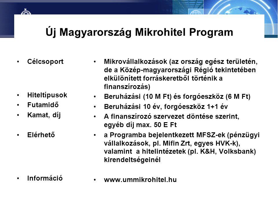 MFB Új Magyarország Kis- és Középvállalkozói Hitelprogram •Célcsoport •Hiteltípusok •Futamidő •Kamat, díj •Elérhető •Információ •Kis- és középvállalkozások (a Közép- magyarországi Régióban megvalósuló beruházás kivételével) •Beruházási (10 -100 M Ft) •10 év •Kb.