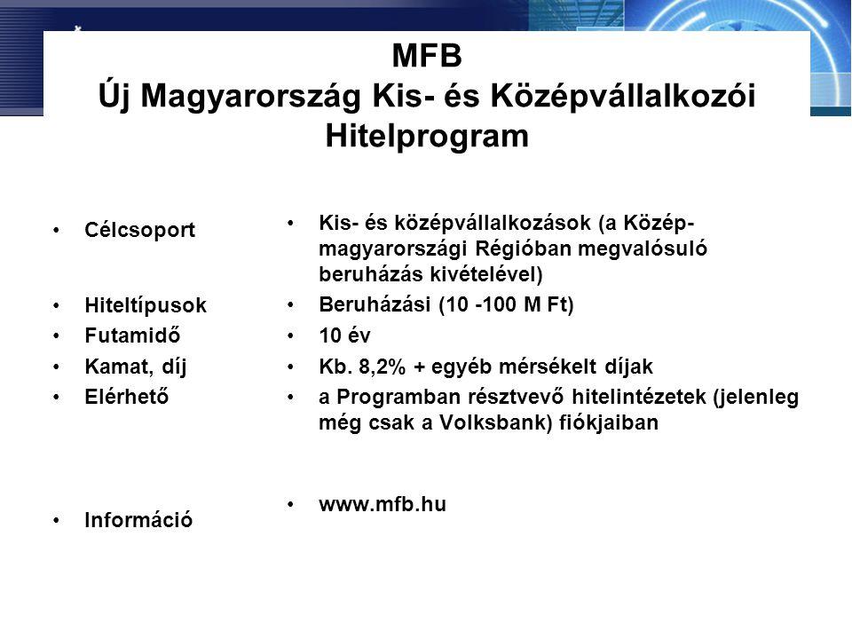 MFB Új Magyarország Forgóeszköz Hitelprogram •Célcsoport •Hiteltípusok •Futamidő •Kamat, díj •Elérhető •Információ •Kis- és középvállalkozások (Közép-magyarországi Régióban is) •Forgóeszköz finanszírozás (1 -200 M Ft) •1 év + 1 nap •Kb.