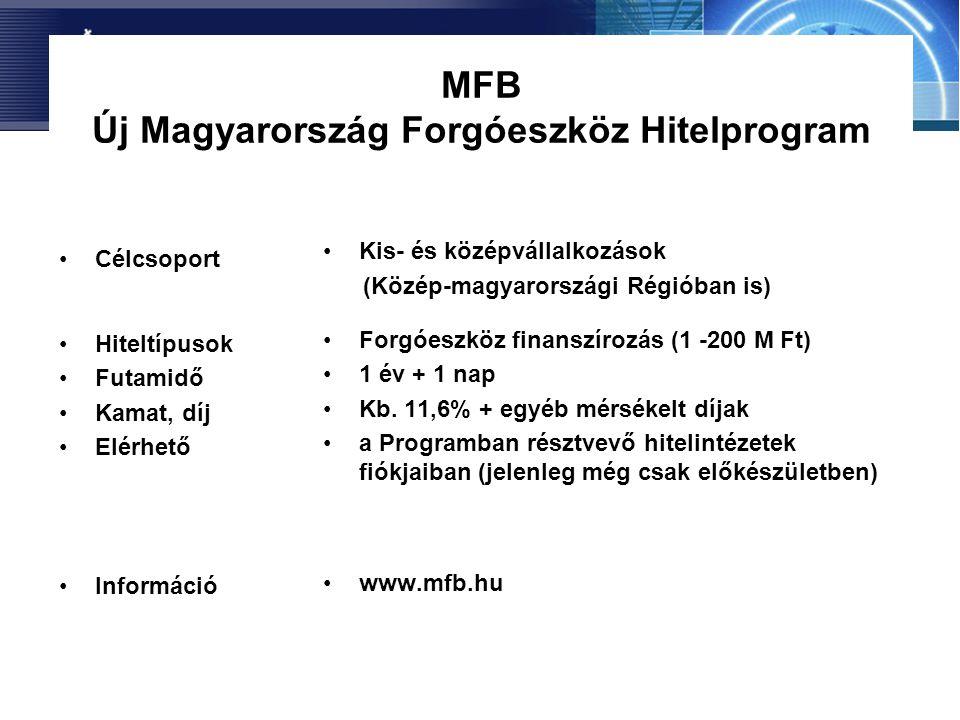 MFB Új Magyarország Forgóeszköz Hitelprogram •Célcsoport •Hiteltípusok •Futamidő •Kamat, díj •Elérhető •Információ •Kis- és középvállalkozások (Közép-