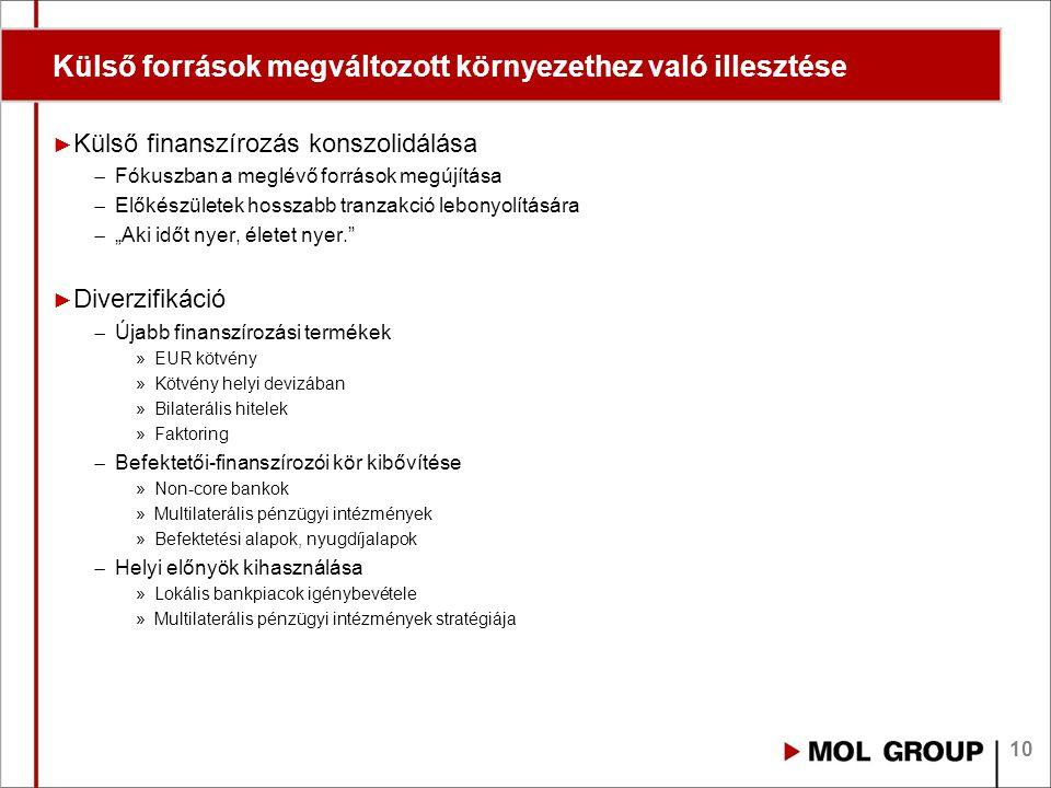 """10 Külső források megváltozott környezethez való illesztése ► Külső finanszírozás konszolidálása  Fókuszban a meglévő források megújítása  Előkészületek hosszabb tranzakció lebonyolítására  """"Aki időt nyer, életet nyer. ► Diverzifikáció  Újabb finanszírozási termékek »EUR kötvény »Kötvény helyi devizában »Bilaterális hitelek »Faktoring  Befektetői-finanszírozói kör kibővítése »Non-core bankok »Multilaterális pénzügyi intézmények »Befektetési alapok, nyugdíjalapok  Helyi előnyök kihasználása »Lokális bankpiacok igénybevétele »Multilaterális pénzügyi intézmények stratégiája"""