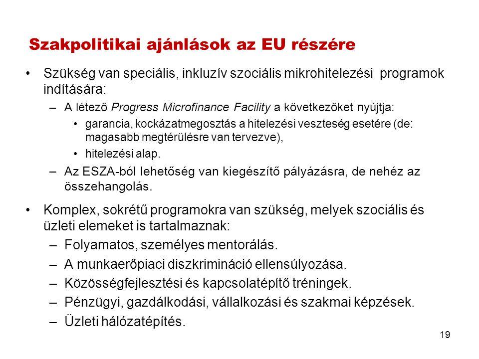 Szakpolitikai ajánlások az EU részére •Szükség van speciális, inkluzív szociális mikrohitelezési programok indítására: –A létező Progress Microfinance