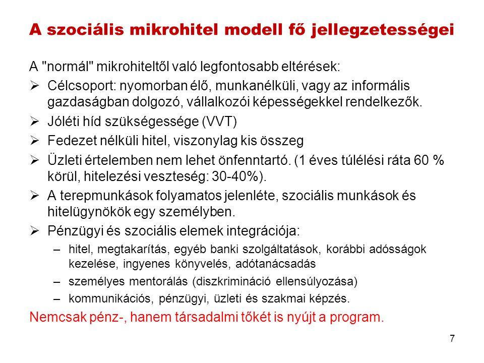 A szociális mikrohitel modell fő jellegzetességei A