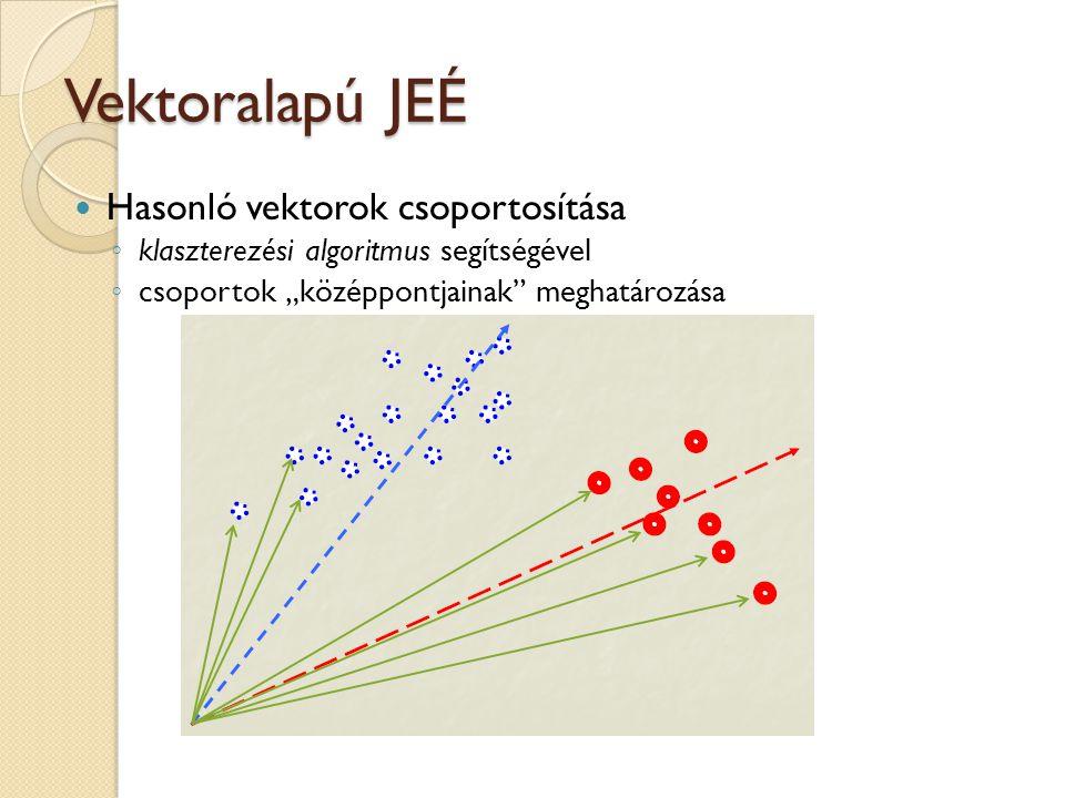 """Vektoralapú JEÉ  Hasonló vektorok csoportosítása ◦ klaszterezési algoritmus segítségével ◦ csoportok """"középpontjainak meghatározása"""