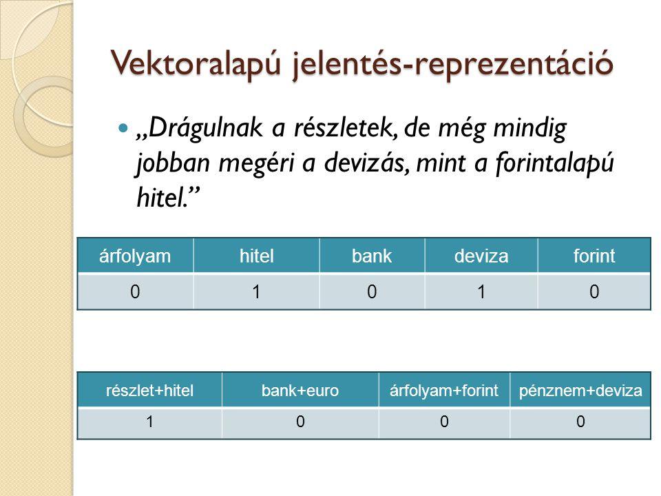 Összehasonlítás  A korpuszt egészében csak a jegyek kiválasztására használják  Bekezdésenként ábrázolják a korpuszt, majd ezeket csoportosítják  Hatékony futási idő  Jobb eredmények  Az egész korpuszra építenek kapcsolat- rendszert  Az így előállt gráfot bontják csoportokra  Hosszabb futási idő  Kevésbé jó eredmények Vektoralapú módszerek Gráfalapú módszerek