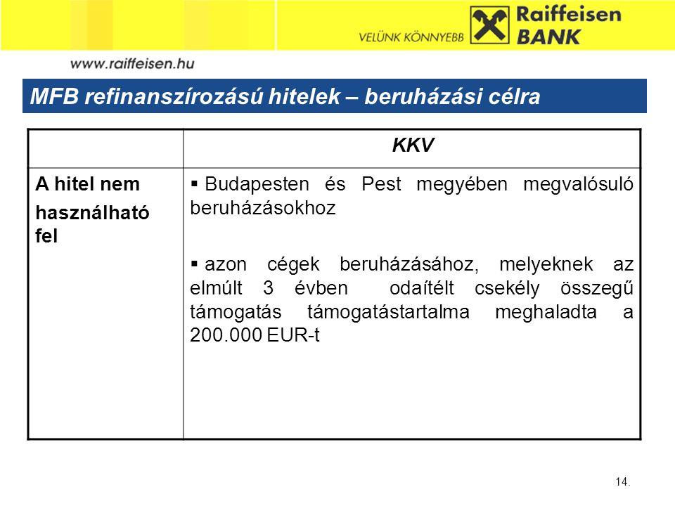 Sub - Heading 14. MFB refinanszírozású hitelek – beruházási célra KKV A hitel nem használható fel  Budapesten és Pest megyében megvalósuló beruházáso